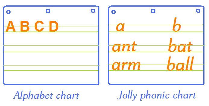 Interactive Alpabet Abc Metamorpnabet Imaginative Abc S Apps For Kids